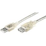 USB 2.0 verlengkabel 1.50 m.